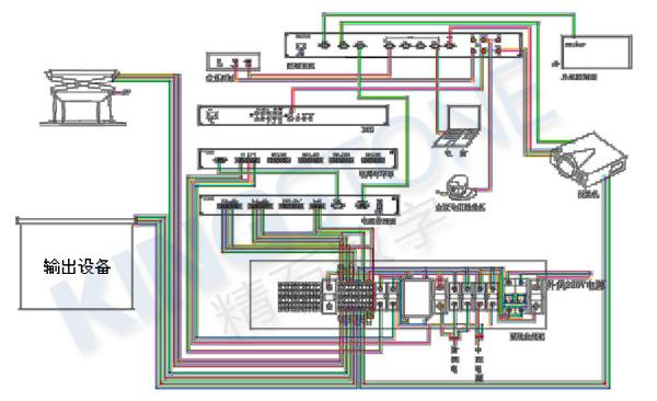 汽车灯光工作原理图
